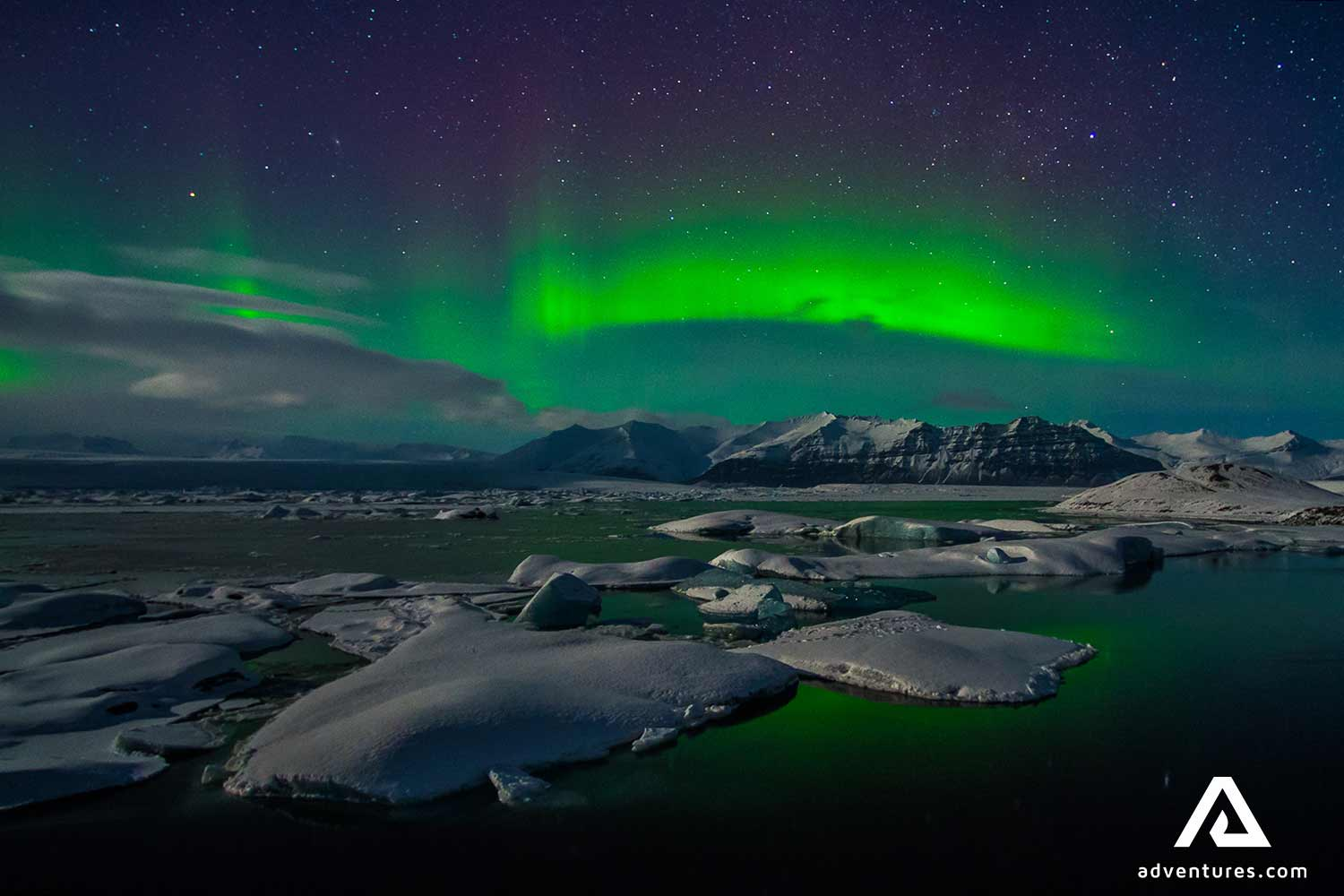 2 Day Tour Package of Iceland's South Coast